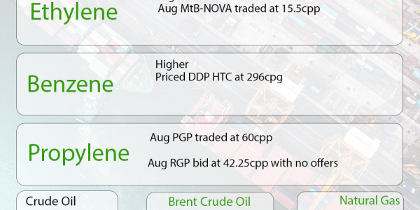 The Chemical Company Weekly Market Update Benzene Ethylene Propylene PGP RGP Crude Natural Gas August 8, 2018
